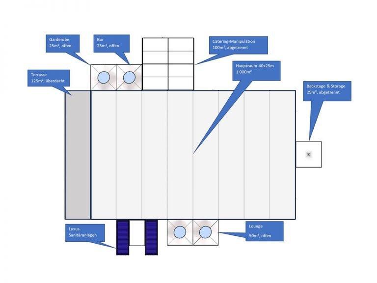 Meinl's Rösthalle Plan Raumaufteilung